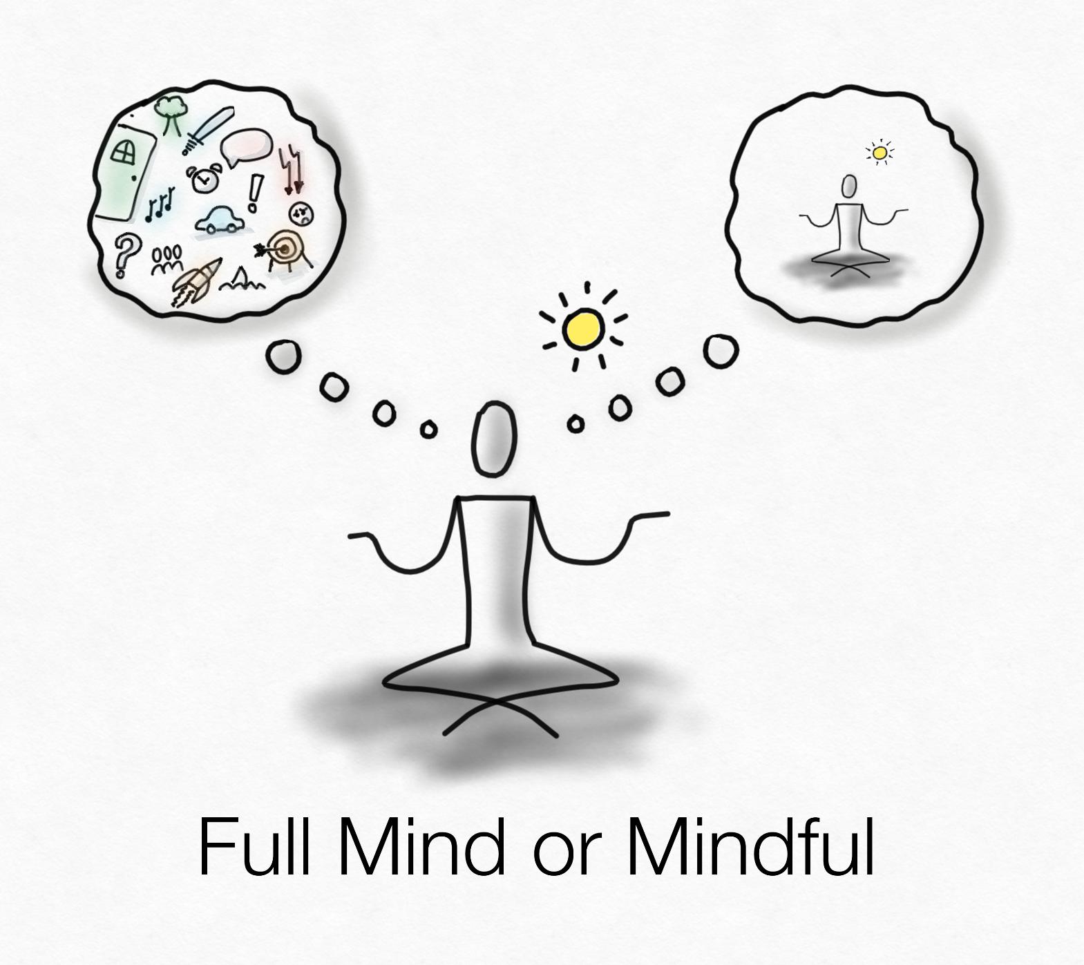 Gedanken loslassen